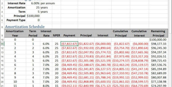 Loan Amortization Schedule Excel With Extra Payments – Bulat Inside Loan Amortization Spreadsheet