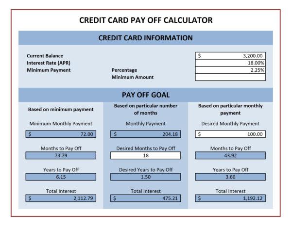 Loan Payment Spreadsheet | My Spreadsheet Templates Throughout Loan Payment Spreadsheet Template