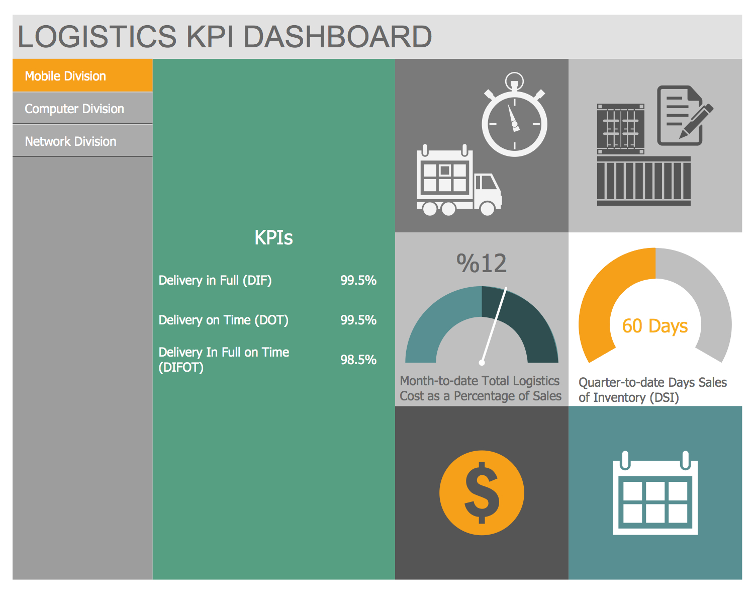 Logistic Dashboard Solution | Conceptdraw For Logistics Kpi Dashboard Excel