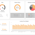 Logistics Dashboards   Templates & Examples For Warehouses Etc. Intended For Kpi Dashboard Excel Voorbeeld Kpi Dashboard Excel Voorbeeld Example of Spreadshee Example of Spreadshee key performance indicators dashboard excel template