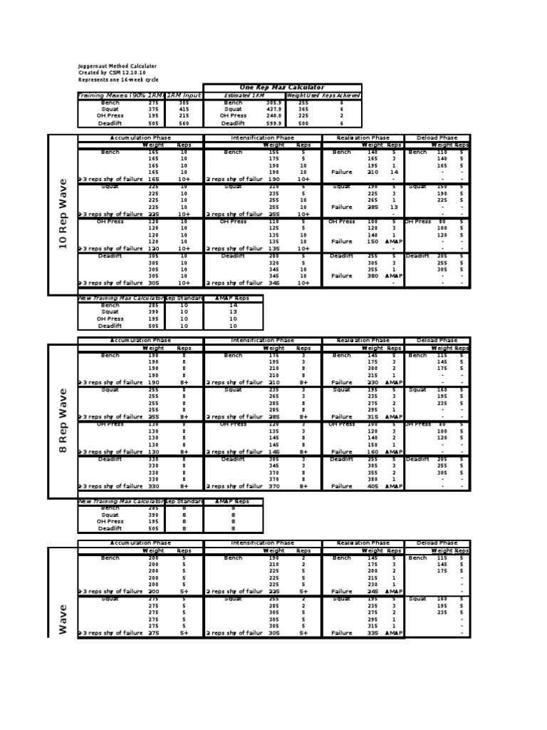 Mad Cow Mud Run Madcow 5X5 Spreadsheet Spreadsheet Templates For Within Madcow 5×5 Spreadsheet