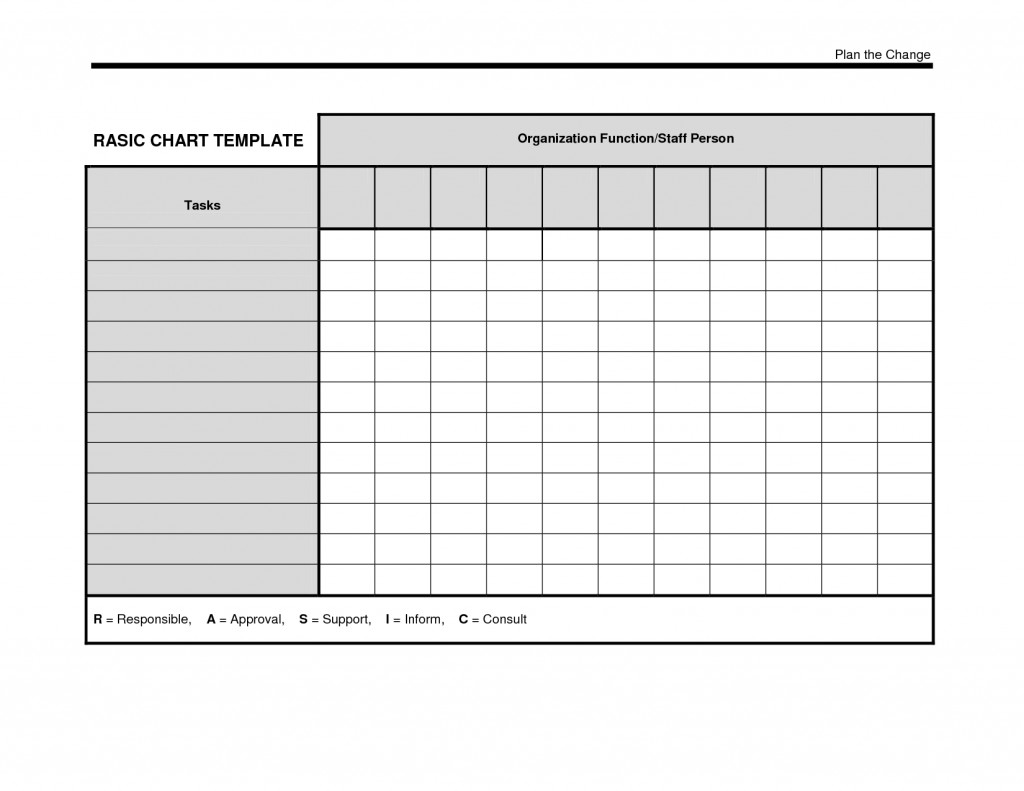 Magnificent Printable Gantt Chart Template Templates Blank Word And Gantt Chart Template Word Free
