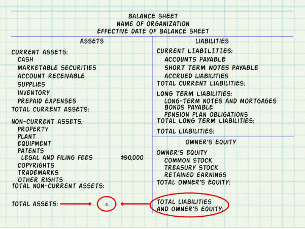 Make A Balance Sheet Ashlee Club.tk And Personal Financial Balance Sheet Template