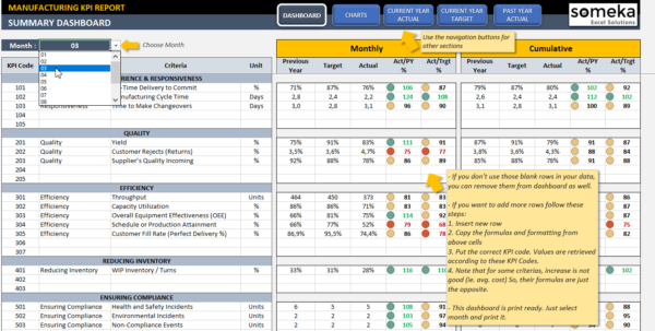Manufacturing Kpi Dashboard | Ready To Use Excel Template To Excel Kpi Dashboard Software Excel Kpi Dashboard Software Example of Spreadsheet