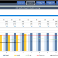 Manufacturing Kpi Dashboard | Ready-To-Use Excel Template within Kpi Spreadsheet Template
