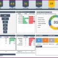 Manufacturing Kpi Template Excel Excel 2007 Dashboard Templates Free In Manufacturing Kpi Template Excel