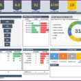 Manufacturing Kpi Template Excel Excel 2007 Dashboard Templates Free Intended For Free Kpi Dashboard Templates