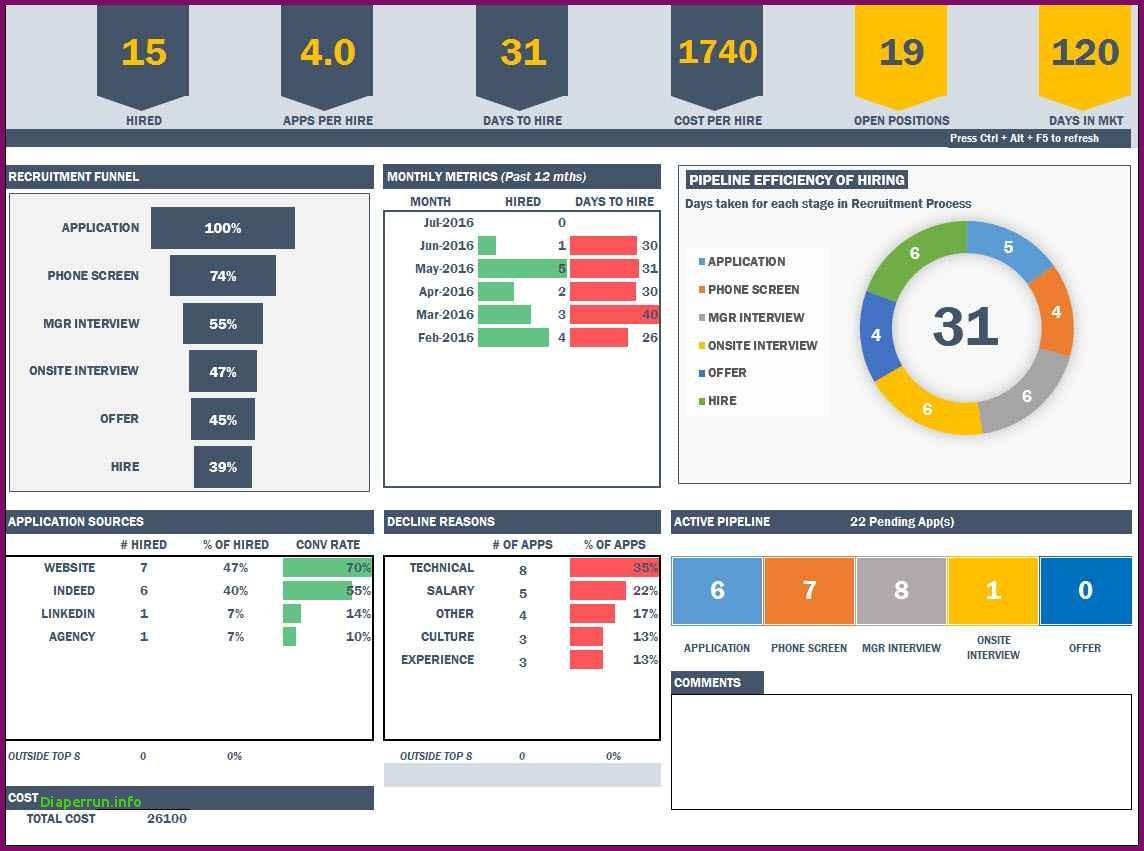 Manufacturing Kpi Template Excel Excel 2007 Dashboard Templates Free To Kpi Templates Excel