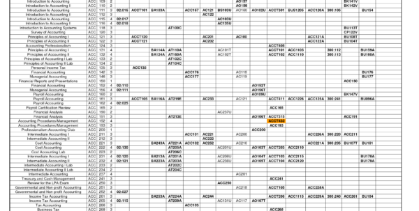 Marketing Accounting Spreadsheet Free With Accounting Spreadsheets Excel