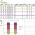 Marketing Budget Templates | 9 Templates | Matrix Marketing Group With Sample Marketing Budget Spreadsheet