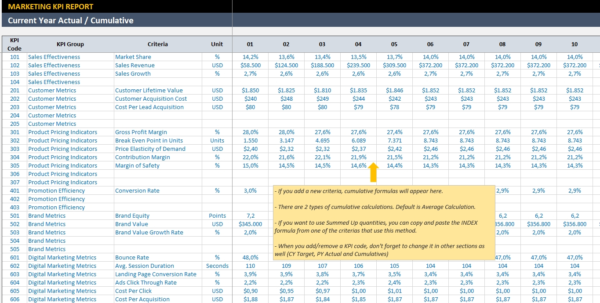 Marketing Kpi Dashboard | Ready To Use Excel Template Intended For And Marketing Kpi Excel Template