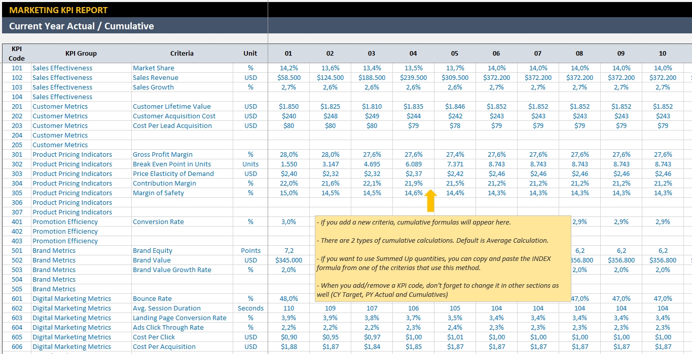 Marketing Kpi Dashboard   Ready To Use Excel Template Intended For And Marketing Kpi Excel Template