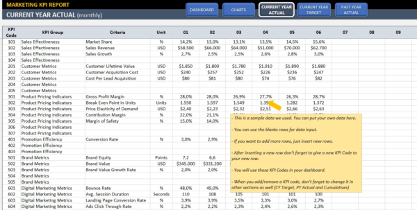 Marketing Kpi Dashboard | Ready To Use Excel Template Throughout With Marketing Kpi Excel Template