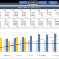 Marketing Kpi Dashboard | Ready-To-Use Excel Template with Kpi Dashboard Excel Template Free