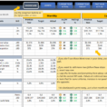 Marketing Kpi Dashboard | Ready To Use Excel Template With Kpi Excel Format