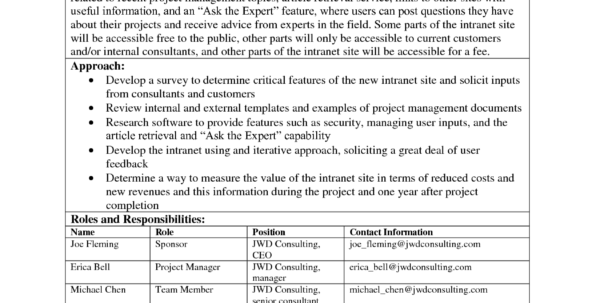 Mastering The Basics Of Project Management: The Project Charter Inside Project Management Charter Templates