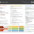 Maven Cheat Sheet Zeroturnaround And Project Management Cheat Sheet
