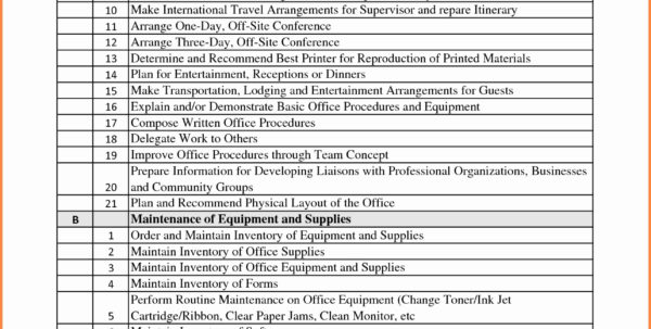 Medical Office Inventory Template Luxury Ficeies Inventory And Supply Inventory Spreadsheet Template