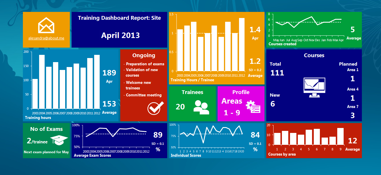 Metro Ui Style Excel Dashboard – User Friendly And Free Download Dashboard Templates In Excel