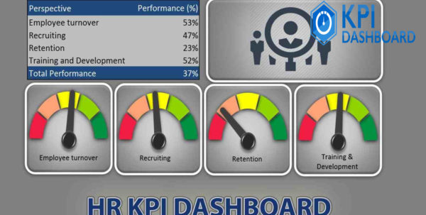 Microsoft Excel: Creating An Effective And Balanced Kpi Dashboard Inside Free Excel Speedometer Dashboard Templates