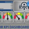 Microsoft Excel: Creating An Effective And Balanced Kpi Dashboard Inside Kpi Dashboard In Excel