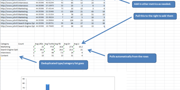 Microsoft Excel For Seo Spreadsheet Templates | John Doherty For Data Spreadsheet Templates