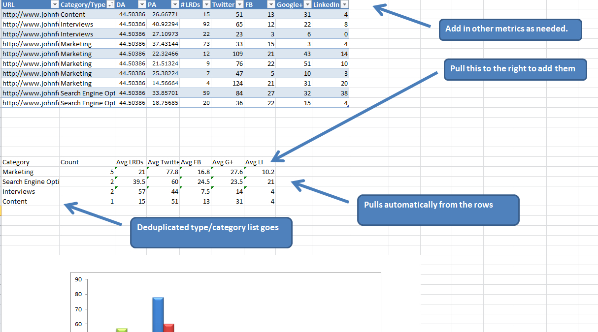 Microsoft Excel For Seo Spreadsheet Templates | John Doherty For Ms Excel Spreadsheet Templates