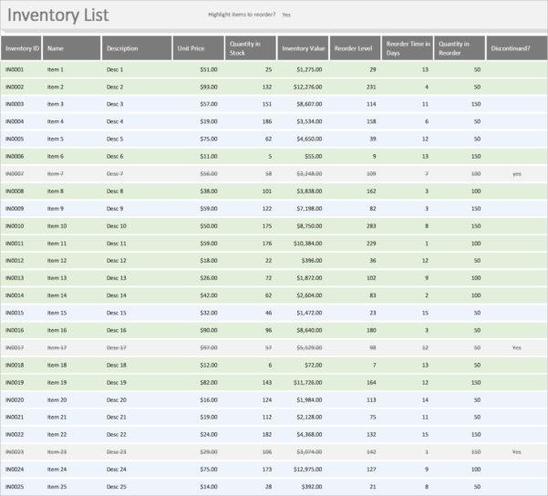Microsoft Excel Job Sheet Template New Stock Take Spreadsheet Of With Microsoft Spreadsheet Template