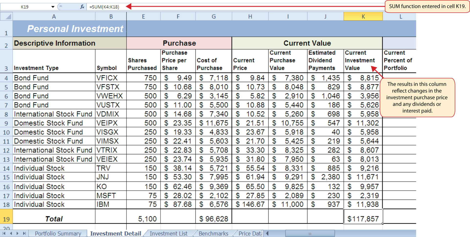 Microsoft Excel Spreadsheet Definition | Papillon Northwan And Definition Of Spreadsheet