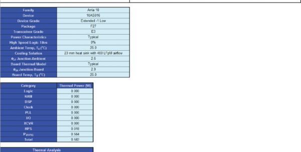 Microsoft Works Spreadsheet – Spreadsheet Collections With Microsoft Works Spreadsheet