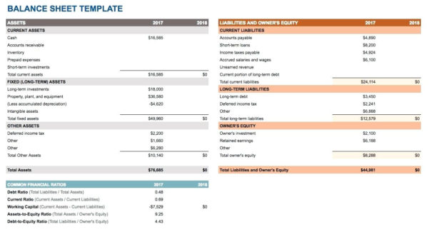 Monthly Balance Sheet Template Google Spreadsheet Example Small To Monthly Balance Sheet Template Excel