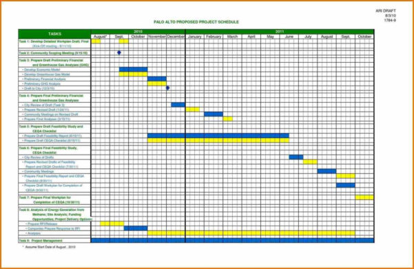Monthly Employee Work Schedule Template Excel And Green Thirteen To Monthly Staff Schedule Template