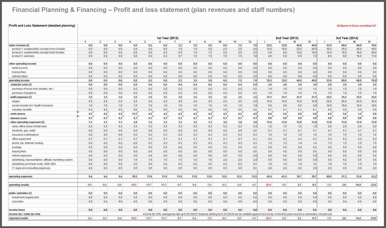 Monthly Financial Report Excel Template With Personal Financial Plan Throughout Personal Finance Templates Excel