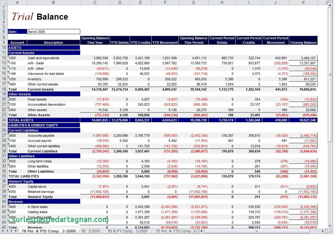Monthly Financial Report Format In Excel Dolapgnetband New Of Inside Monthly Financial Report Format In Excel