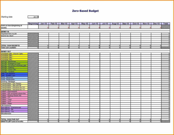 Monthly Personal Budget Template Eliolera Inside Personal Financial And Personal Budget Finance