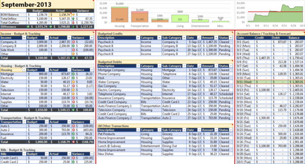 Monthly Personal Budget Template For Excel | Robert Mcquaig Blog For Template Budget Spreadsheet
