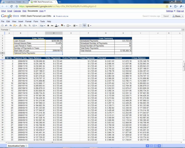 Mortgage Pipeline Spreadsheet On Spreadsheet Templates Dave Ramsey And Mortgage Spreadsheet Template