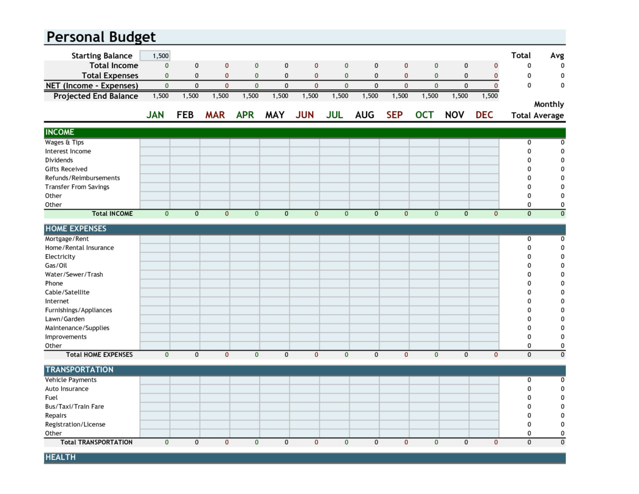 Moving Expenses Spreadsheet Template New Simple Personal Bud For Excel Spreadsheet Template For Expenses