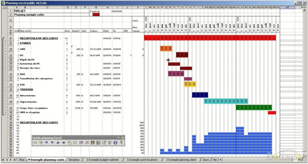 Ms Excel Gantt Chart Template Free Download | Wilkinsonplace In Gantt Chart Template Free Excel