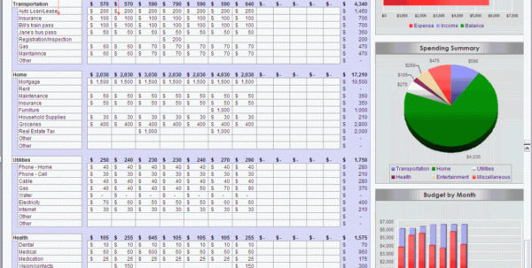 New Family Budget Worksheet Excel Template Oninstall Home For Budget Spreadsheet Excel