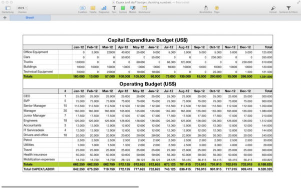 Numbers Spreadsheet Templates For Mac Archives   Southbay Robot And Budget Spreadsheet Template Mac