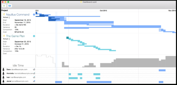 Omniplan 3 For Mac User Manual The Omni Group And Free Gantt Chart Throughout Gantt Chart Template Numbers