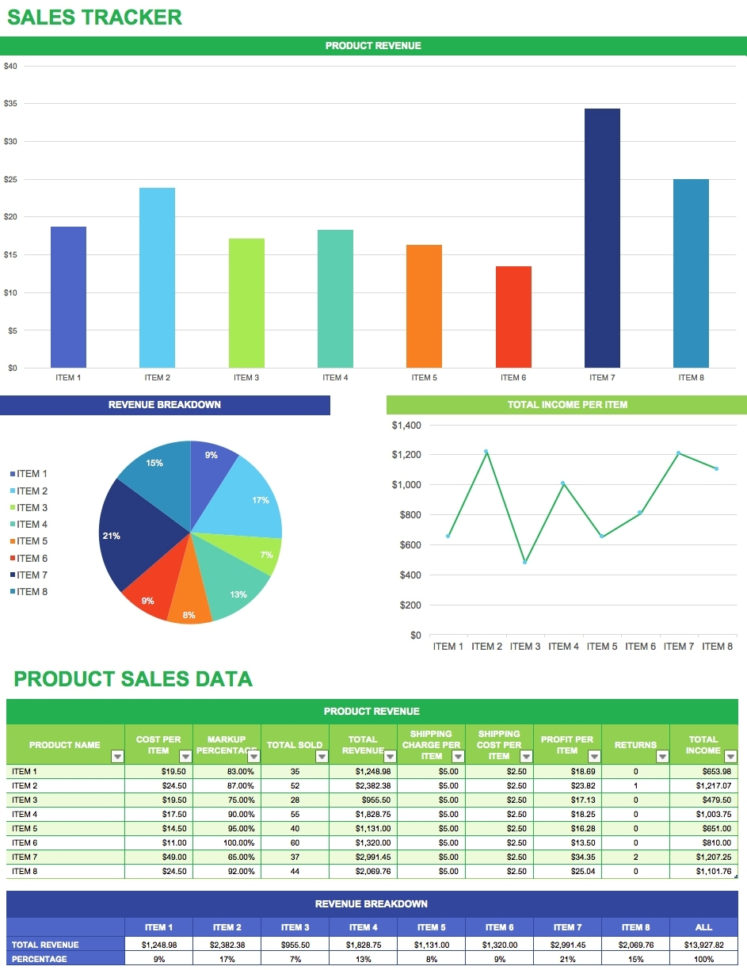 Online Business Expense Tracker Online Business Expense Tracker With Sales Projection Chart Template