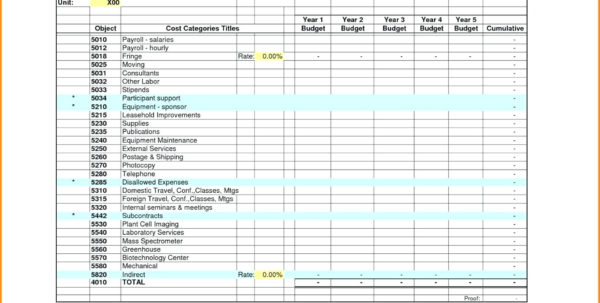 Open Office Budget Template Spreadsheet Excel Personal Monthly On Throughout Personal Financial Budget Template