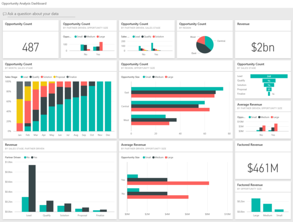 Opportunity Analysis Sample For Power Bi: Take A Tour   Power Bi With Dashboard Xlsx