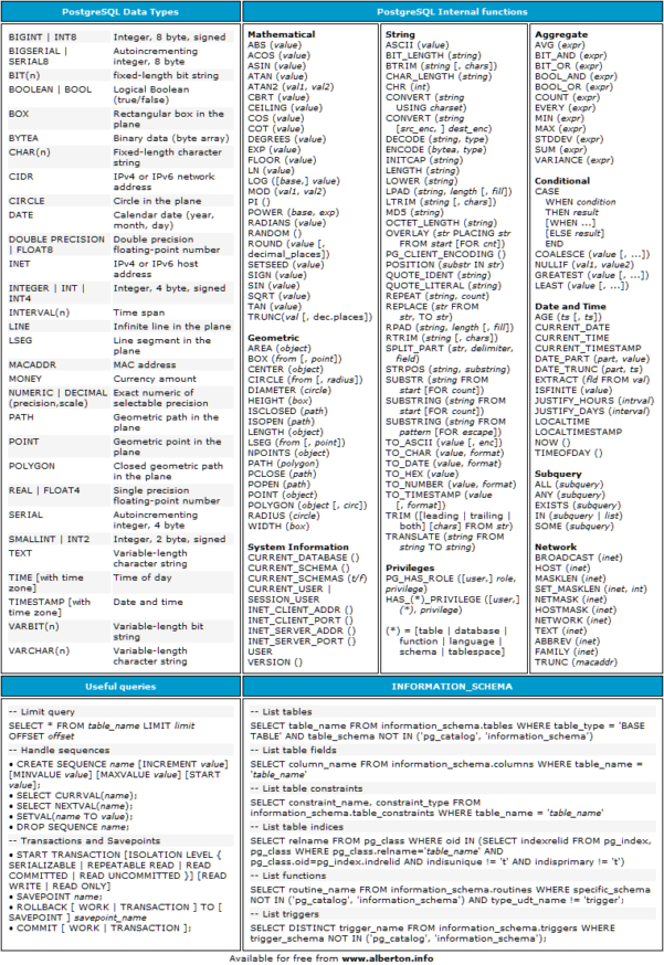 Our Favorite Cheat Sheets   Reference From Whatis Inside Project Management Cheat Sheet Pdf