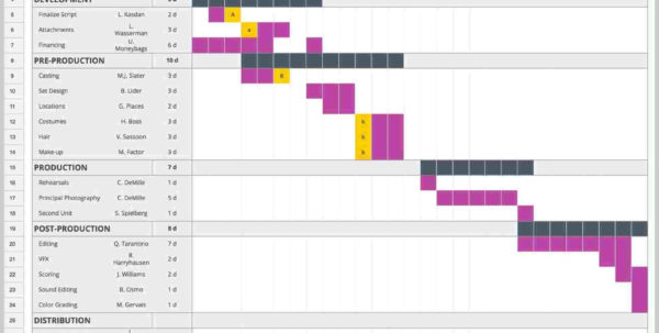 Outstanding Gantt Chart Template Online 348721   Resume Ideas For Gantt Chart Template Online