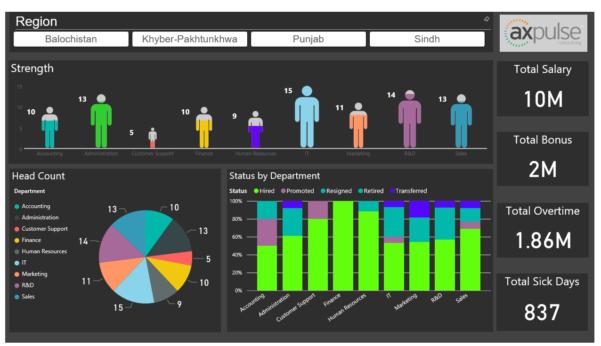 Partnershowcase | Microsoft Power Bi For Free Excel Dashboard Training