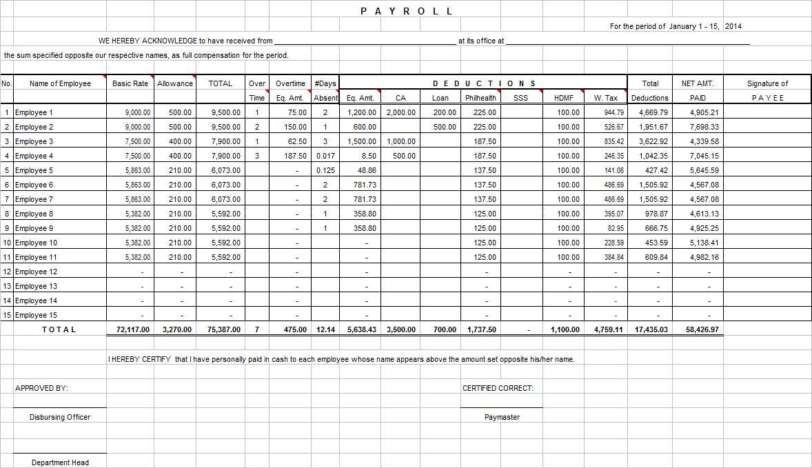 Payroll Spreadsheet Template Excel | Sosfuer Spreadsheet Throughout Payroll Spreadsheet