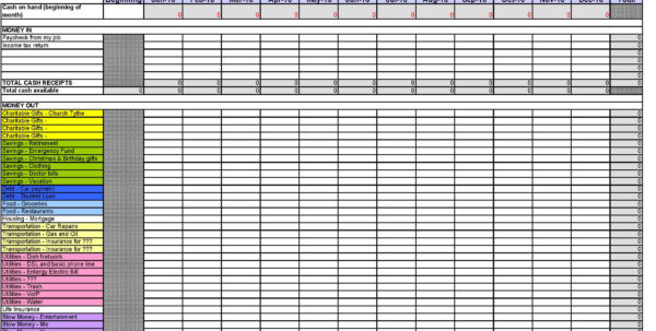 Personal Budget Excel Spreadsheet Examples Template Coles Throughout Personal Budget Spreadsheet Templates